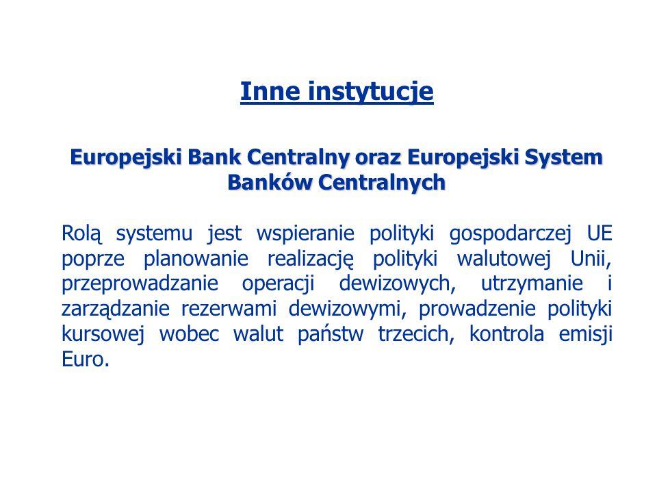 Inne instytucje Europejski Bank Centralny oraz Europejski System Banków Centralnych Rolą systemu jest wspieranie polityki gospodarczej UE poprze plano