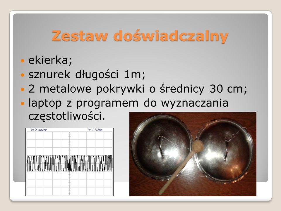 Zestaw doświadczalny ekierka; sznurek długości 1m; 2 metalowe pokrywki o średnicy 30 cm; laptop z programem do wyznaczania częstotliwości.