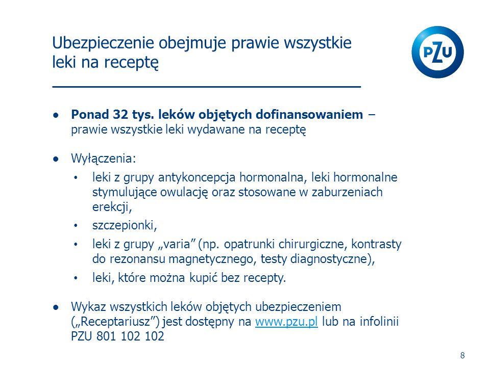Ubezpieczenie obejmuje prawie wszystkie leki na receptę 8 ●Ponad 32 tys.