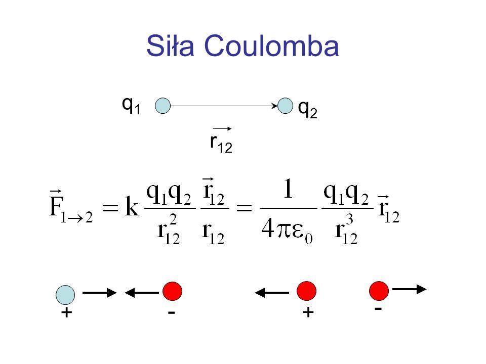 Siła Coulomba q1q1 q2q2 r 12 + - + -