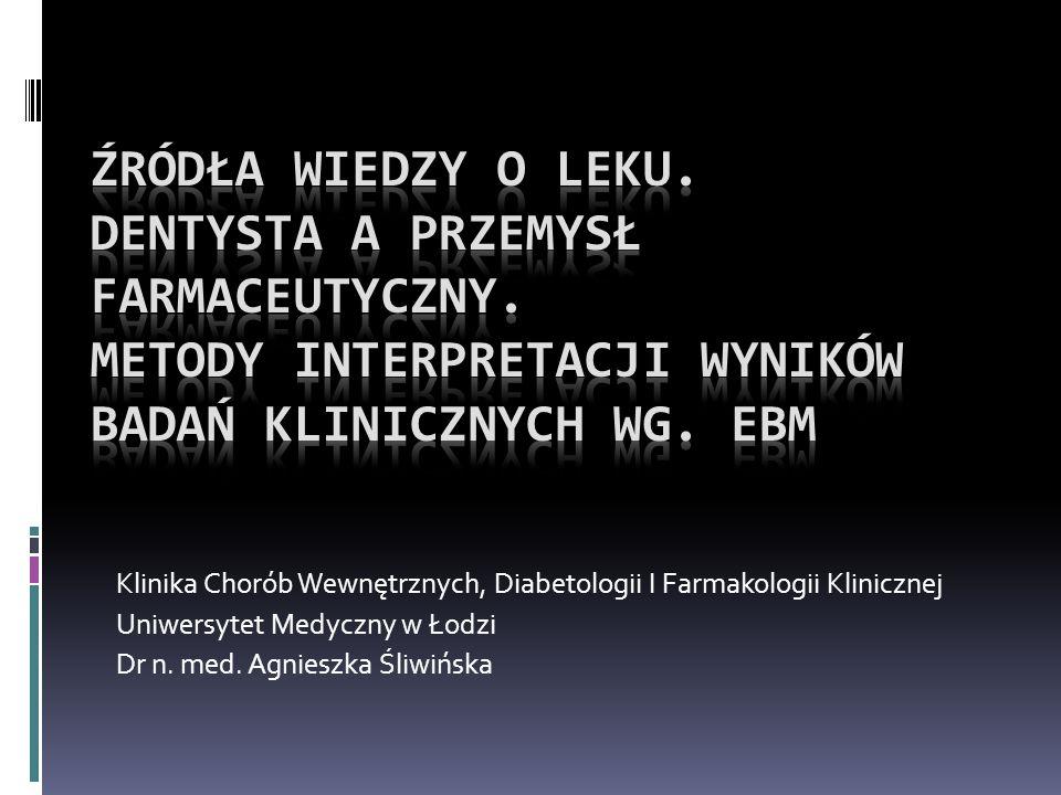 Klinika Chorób Wewnętrznych, Diabetologii I Farmakologii Klinicznej Uniwersytet Medyczny w Łodzi Dr n. med. Agnieszka Śliwińska