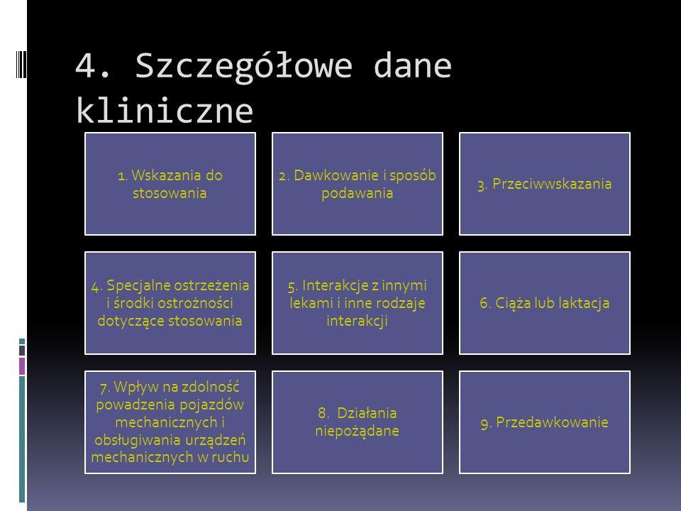 4. Szczegółowe dane kliniczne 1. Wskazania do stosowania 2. Dawkowanie i sposób podawania 3. Przeciwwskazania 4. Specjalne ostrzeżenia i środki ostroż