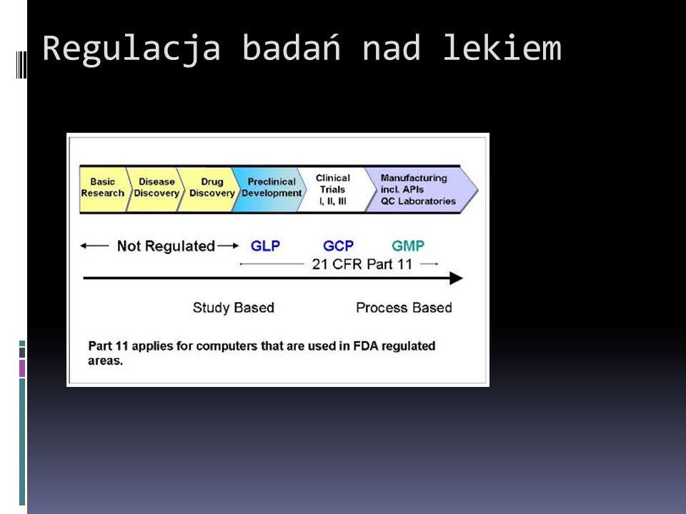 Regulacja badań nad lekiem