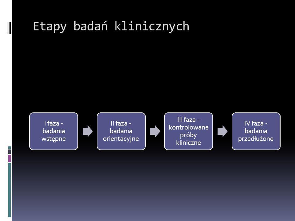 Etapy badań klinicznych I faza - badania wstępne II faza - badania orientacyjne III faza - kontrolowane próby kliniczne IV faza - badania przedłużone