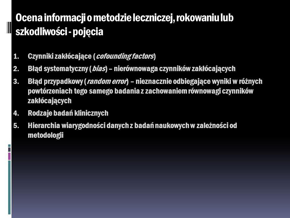 Ocena informacji o metodzie leczniczej, rokowaniu lub szkodliwości - pojęcia 1. Czynniki zakłócające (cofounding factors) 2. Błąd systematyczny (bias)