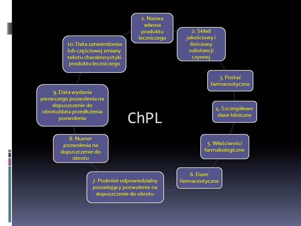 ChPL 1. Nazwa własna produktu leczniczego 2. Skład jakościowy i ilościowy substancji czynnej 3. Postać farmaceutyczna 4. Szczegółowe dane kliniczne 5.