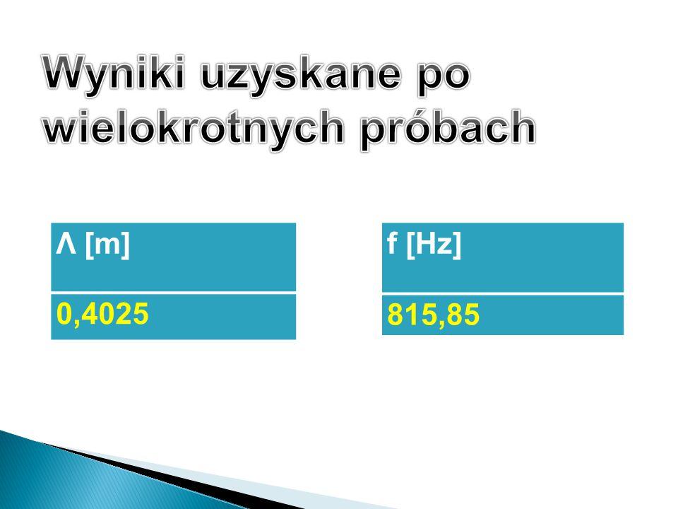 f [Hz] 815,85 Λ [m] 0,4025