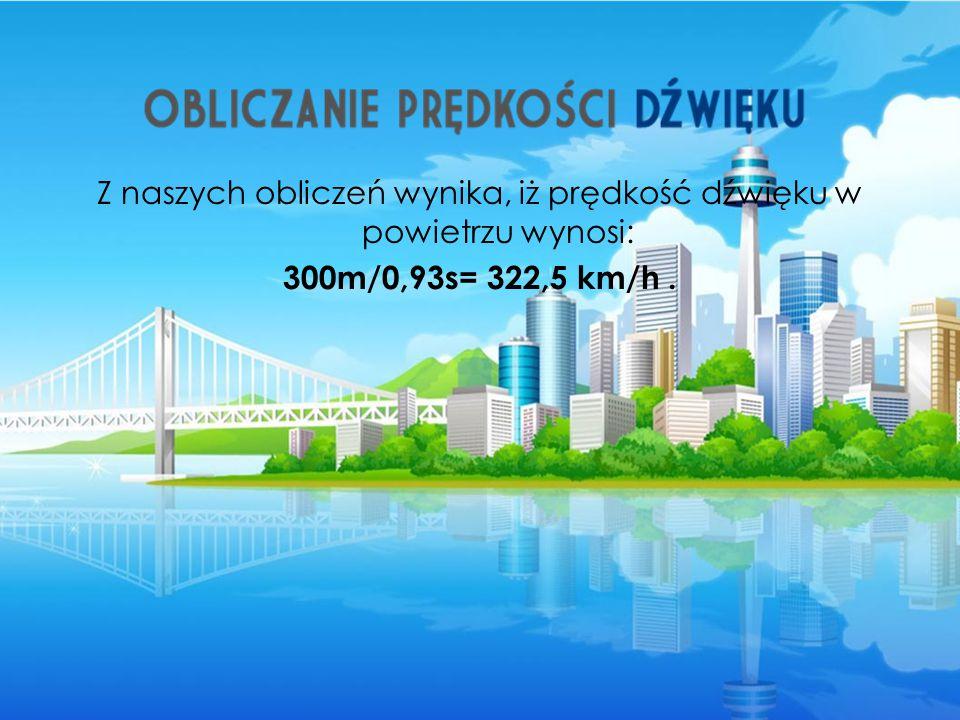 Z naszych obliczeń wynika, iż prędkość dźwięku w powietrzu wynosi: 300m/0,93s= 322,5 km/h.