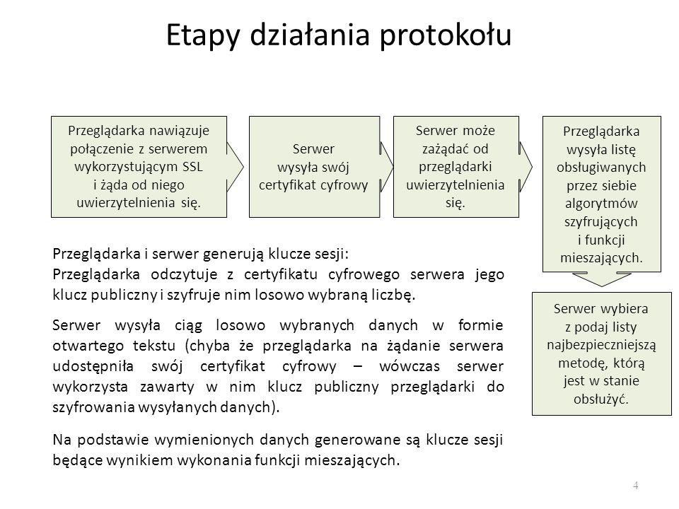 Etapy działania protokołu Przeglądarka nawiązuje połączenie z serwerem wykorzystującym SSL i żąda od niego uwierzytelnienia się. Serwer wysyła swój ce