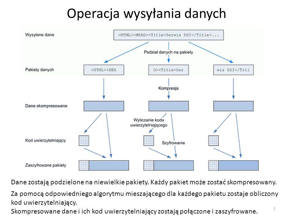 5 Operacja wysyłania danych Dane zostają podzielone na niewielkie pakiety. Każdy pakiet może zostać skompresowany. Za pomocą odpowiedniego algorytmu m