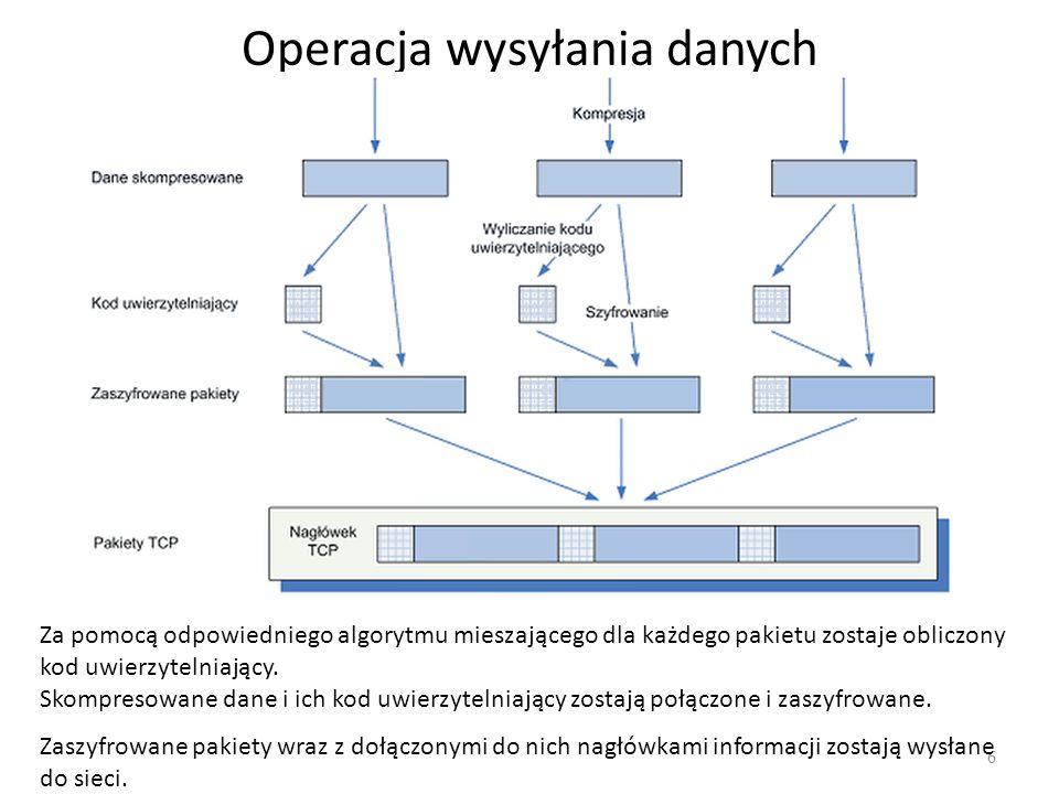 6 Operacja wysyłania danych Za pomocą odpowiedniego algorytmu mieszającego dla każdego pakietu zostaje obliczony kod uwierzytelniający. Skompresowane