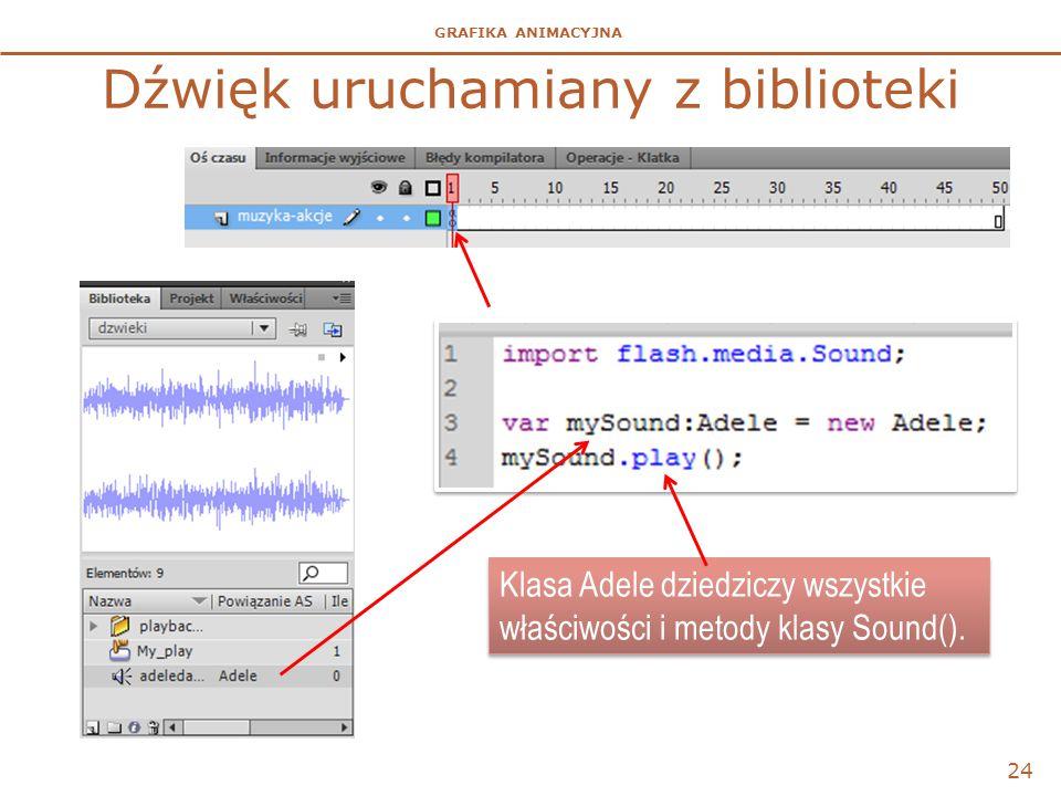 GRAFIKA ANIMACYJNA Dźwięk uruchamiany z biblioteki 24 Klasa Adele dziedziczy wszystkie właściwości i metody klasy Sound().