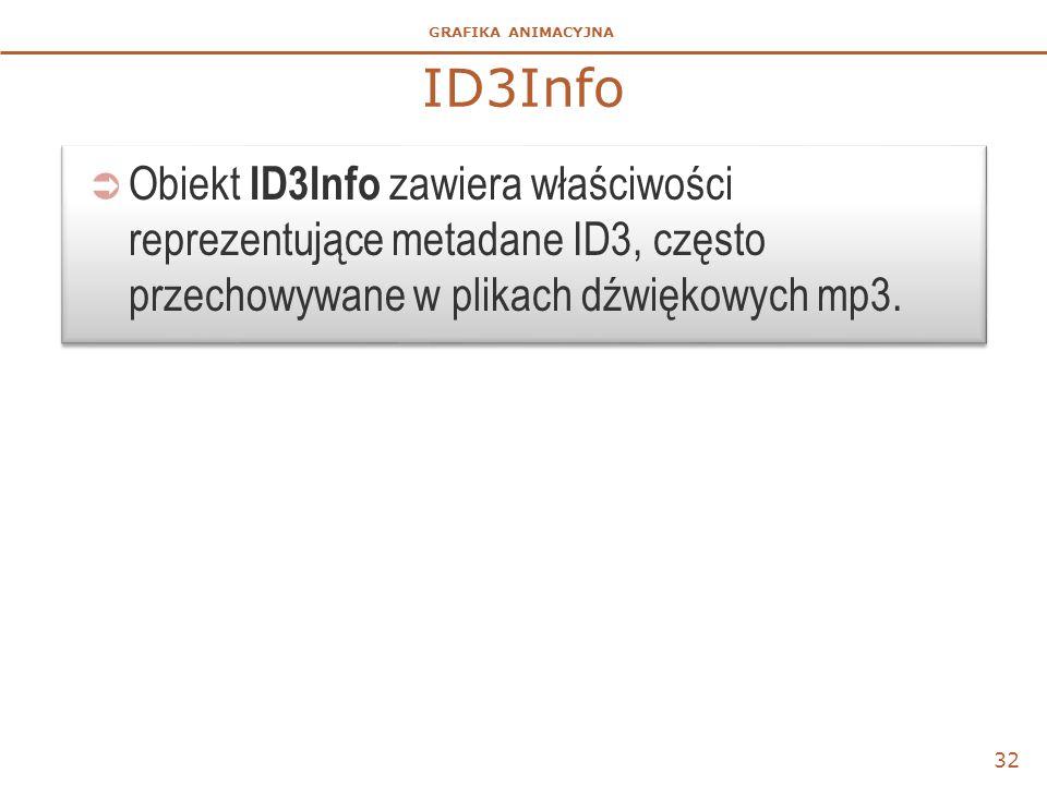 GRAFIKA ANIMACYJNA ID3Info  Obiekt ID3Info zawiera właściwości reprezentujące metadane ID3, często przechowywane w plikach dźwiękowych mp3.