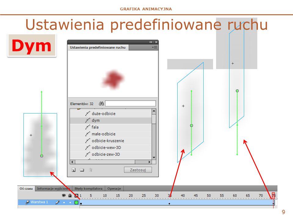 GRAFIKA ANIMACYJNA Ustawienia predefiniowane ruchu 10 Odbicie-wew-3D