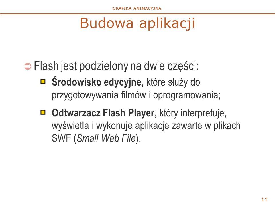 GRAFIKA ANIMACYJNA 11 Budowa aplikacji  Flash jest podzielony na dwie części: Środowisko edycyjne, które służy do przygotowywania filmów i oprogramowania; Odtwarzacz Flash Player, który interpretuje, wyświetla i wykonuje aplikacje zawarte w plikach SWF ( Small Web File ).
