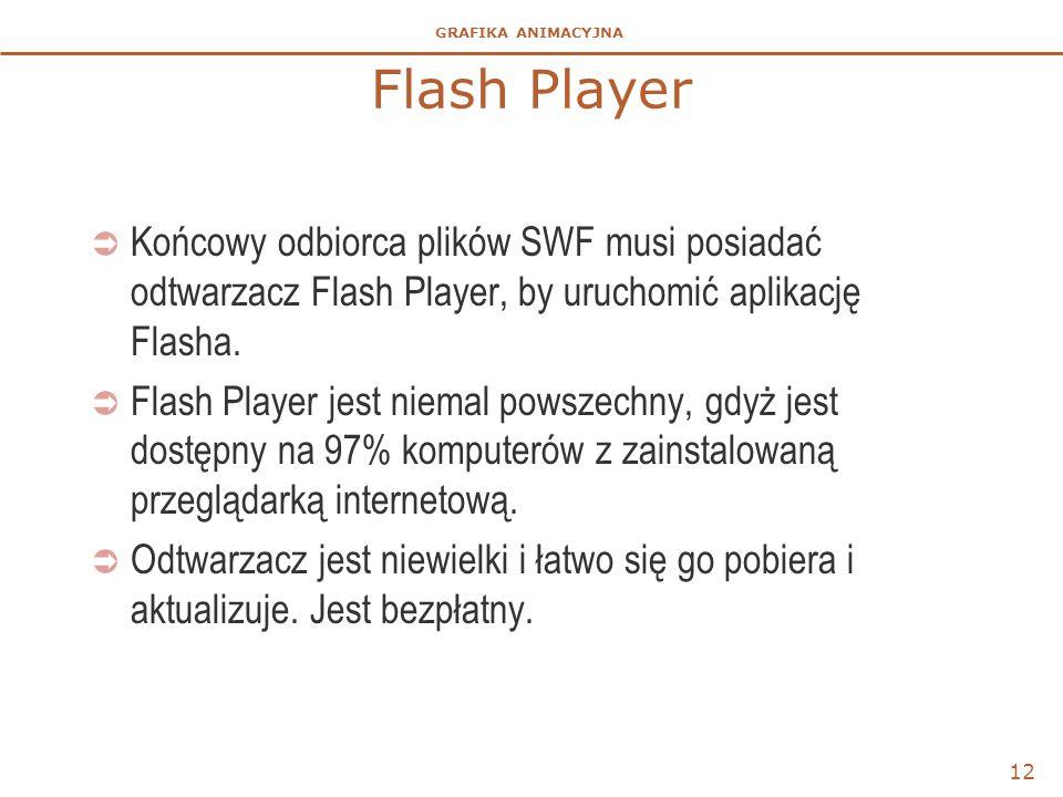 GRAFIKA ANIMACYJNA 12 Flash Player  Końcowy odbiorca plików SWF musi posiadać odtwarzacz Flash Player, by uruchomić aplikację Flasha.