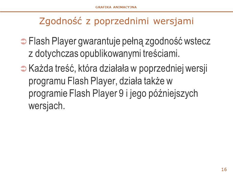 GRAFIKA ANIMACYJNA Zgodność z poprzednimi wersjami  Flash Player gwarantuje pełną zgodność wstecz z dotychczas opublikowanymi treściami.