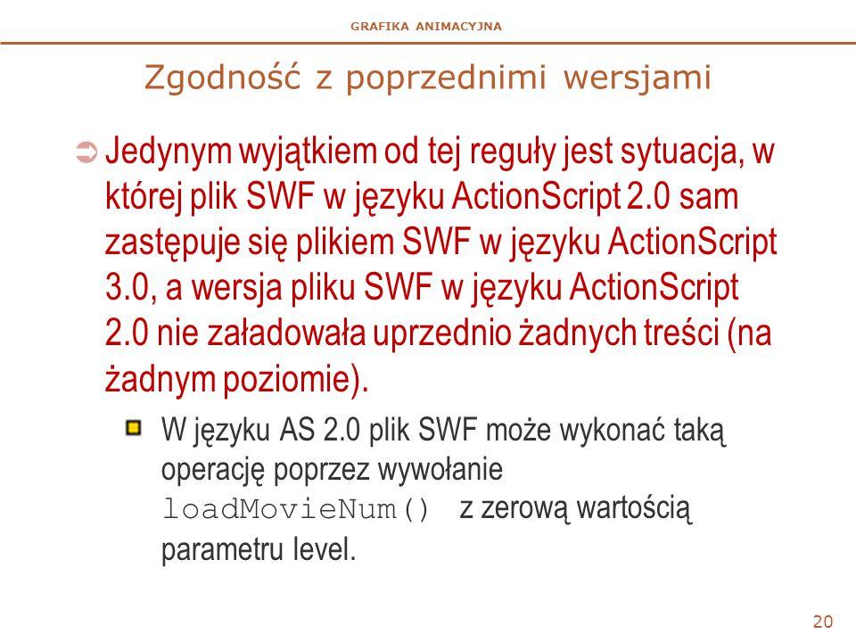 GRAFIKA ANIMACYJNA Zgodność z poprzednimi wersjami  Jedynym wyjątkiem od tej reguły jest sytuacja, w której plik SWF w języku ActionScript 2.0 sam zastępuje się plikiem SWF w języku ActionScript 3.0, a wersja pliku SWF w języku ActionScript 2.0 nie załadowała uprzednio żadnych treści (na żadnym poziomie).