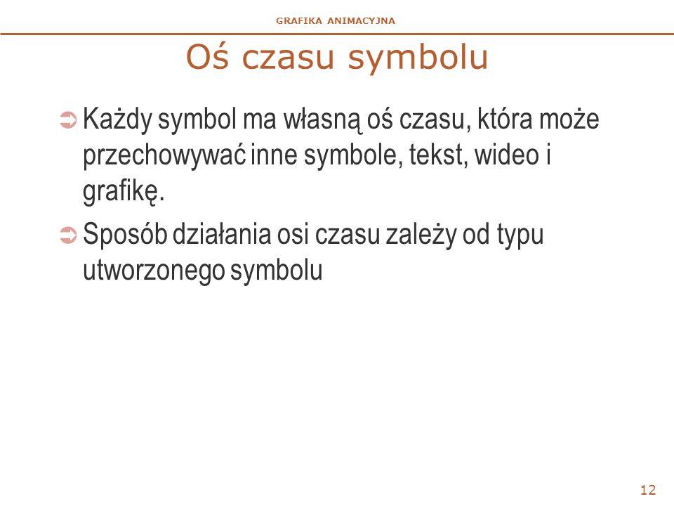 GRAFIKA ANIMACYJNA 12 Oś czasu symbolu  Każdy symbol ma własną oś czasu, która może przechowywać inne symbole, tekst, wideo i grafikę.  Sposób dział
