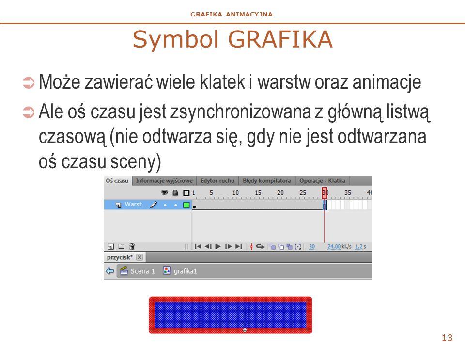 GRAFIKA ANIMACYJNA Symbol GRAFIKA  Może zawierać wiele klatek i warstw oraz animacje  Ale oś czasu jest zsynchronizowana z główną listwą czasową (ni