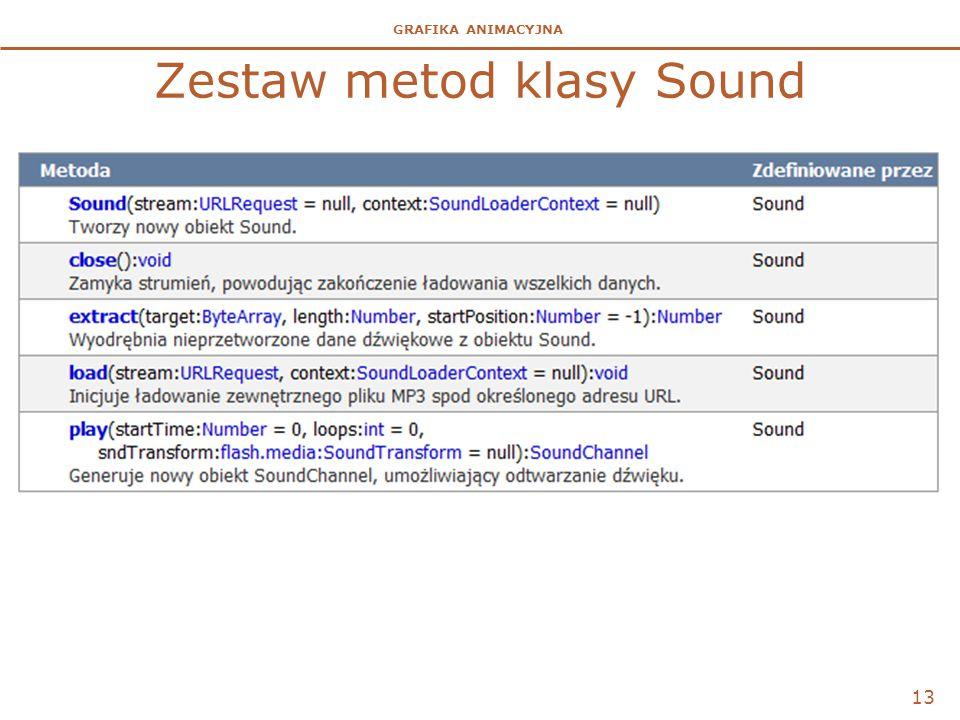 GRAFIKA ANIMACYJNA Zestaw metod klasy Sound 13