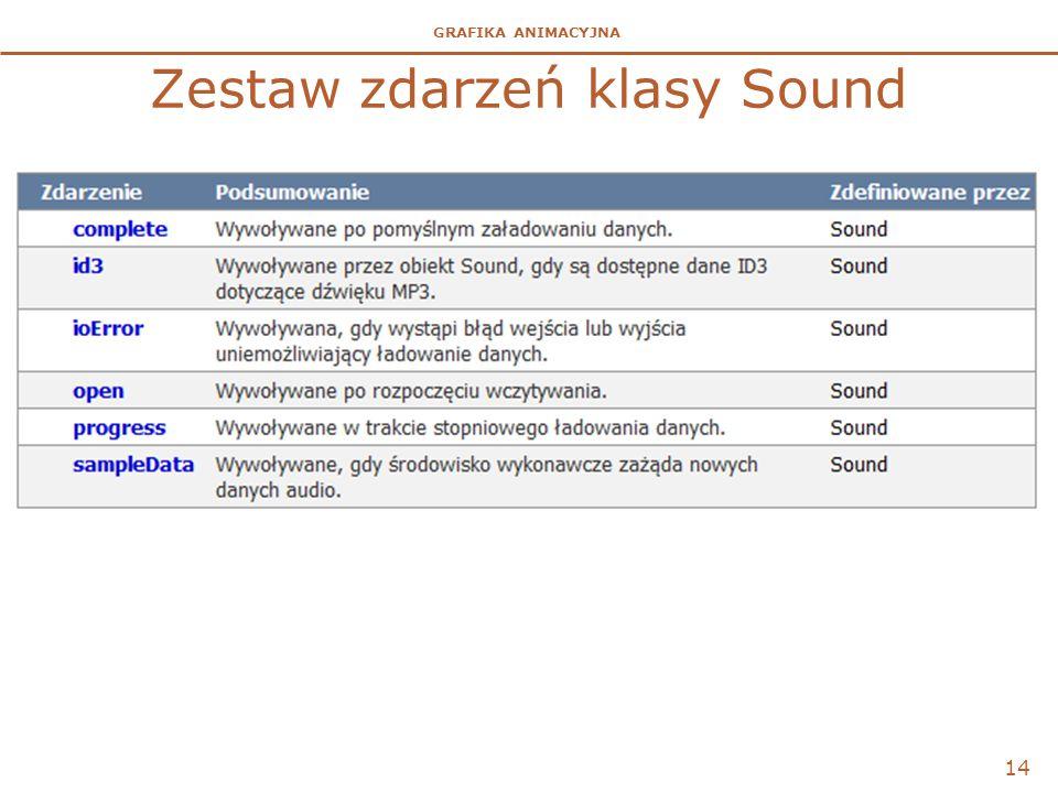 GRAFIKA ANIMACYJNA Zestaw zdarzeń klasy Sound 14