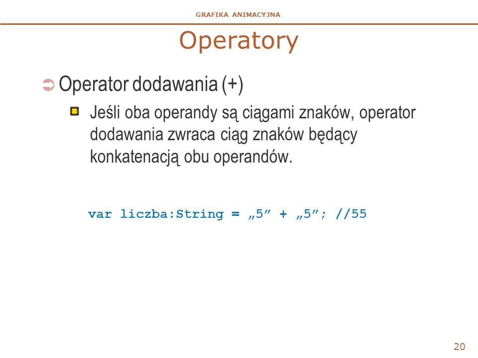 GRAFIKA ANIMACYJNA Operatory  Operator dodawania (+) Jeśli oba operandy są ciągami znaków, operator dodawania zwraca ciąg znaków będący konkatenacją