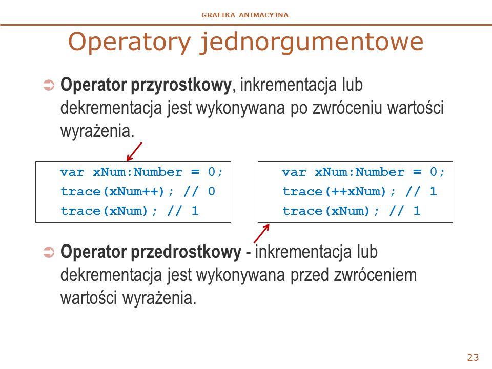 GRAFIKA ANIMACYJNA Operatory jednorgumentowe  Operator przyrostkowy, inkrementacja lub dekrementacja jest wykonywana po zwróceniu wartości wyrażenia.