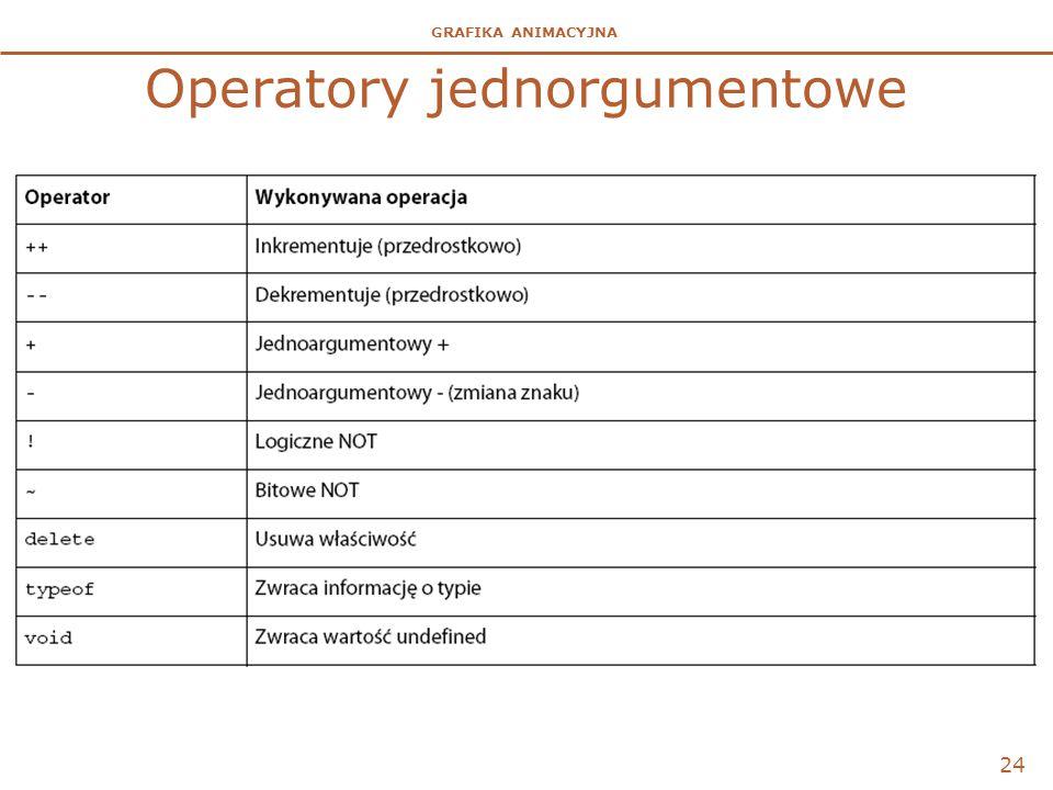 GRAFIKA ANIMACYJNA Operatory jednorgumentowe 24