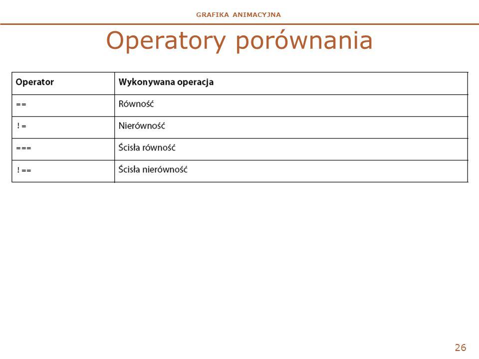 GRAFIKA ANIMACYJNA Operatory porównania 26