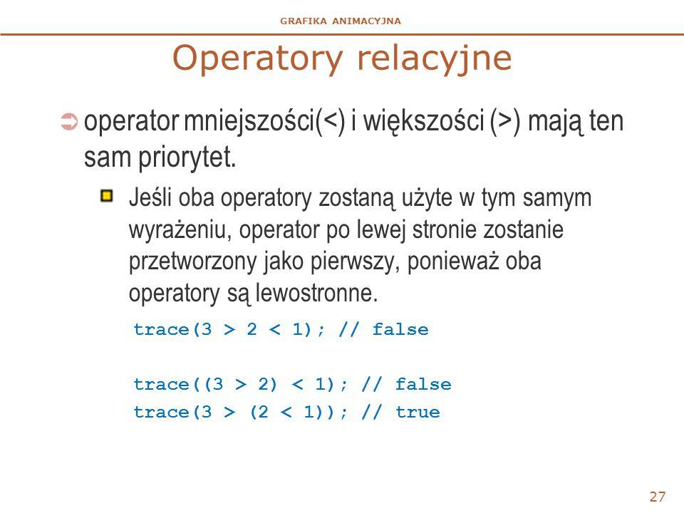 GRAFIKA ANIMACYJNA Operatory relacyjne  operator mniejszości( ) mają ten sam priorytet. Jeśli oba operatory zostaną użyte w tym samym wyrażeniu, oper