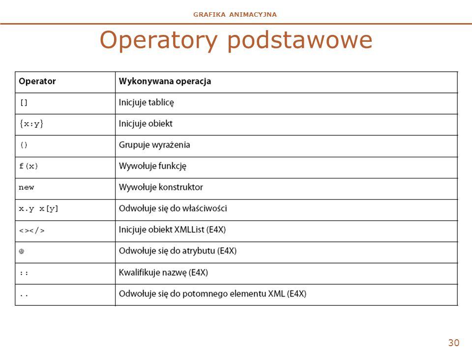 GRAFIKA ANIMACYJNA Operatory podstawowe 30