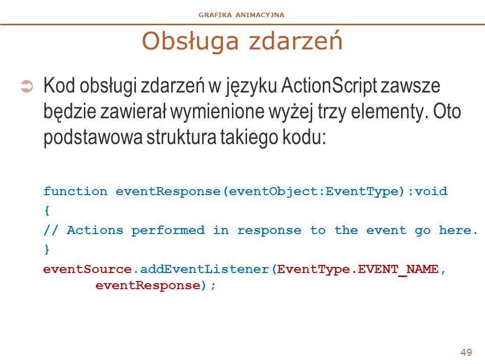 GRAFIKA ANIMACYJNA Obsługa zdarzeń  Kod obsługi zdarzeń w języku ActionScript zawsze będzie zawierał wymienione wyżej trzy elementy. Oto podstawowa s