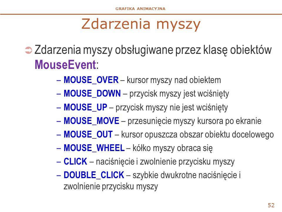 GRAFIKA ANIMACYJNA Zdarzenia myszy  Zdarzenia myszy obsługiwane przez klasę obiektów MouseEvent : – MOUSE_OVER – kursor myszy nad obiektem – MOUSE_DO