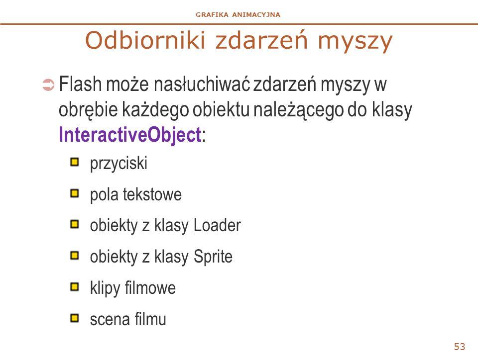 GRAFIKA ANIMACYJNA Odbiorniki zdarzeń myszy  Flash może nasłuchiwać zdarzeń myszy w obrębie każdego obiektu należącego do klasy InteractiveObject : p