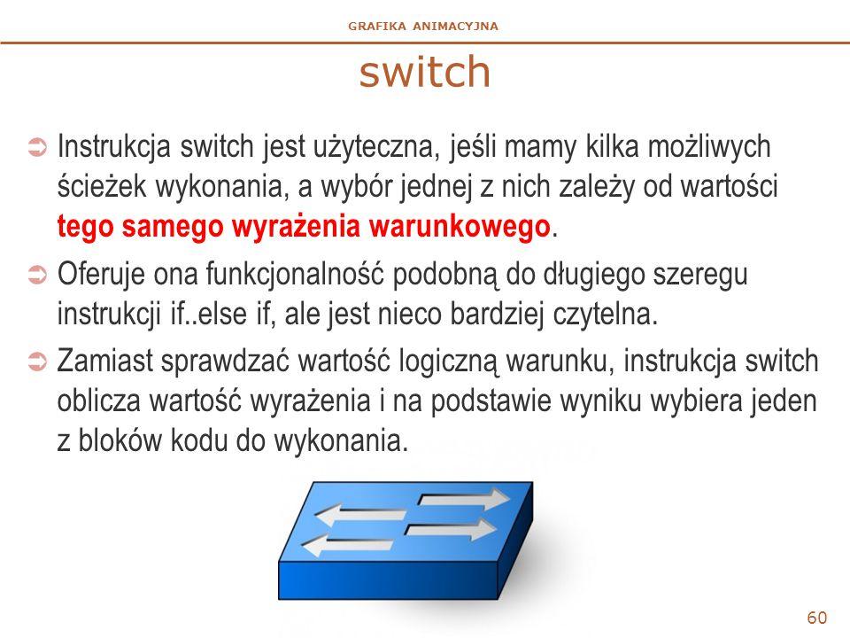 GRAFIKA ANIMACYJNA switch  Instrukcja switch jest użyteczna, jeśli mamy kilka możliwych ścieżek wykonania, a wybór jednej z nich zależy od wartości t