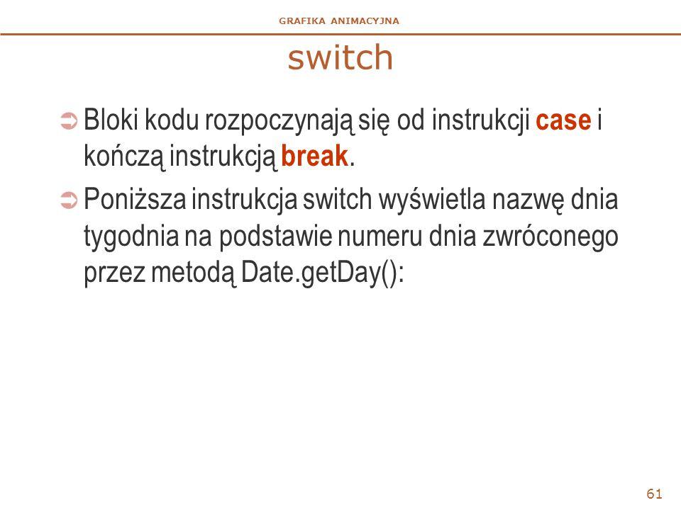 GRAFIKA ANIMACYJNA switch  Bloki kodu rozpoczynają się od instrukcji case i kończą instrukcją break.  Poniższa instrukcja switch wyświetla nazwę dni
