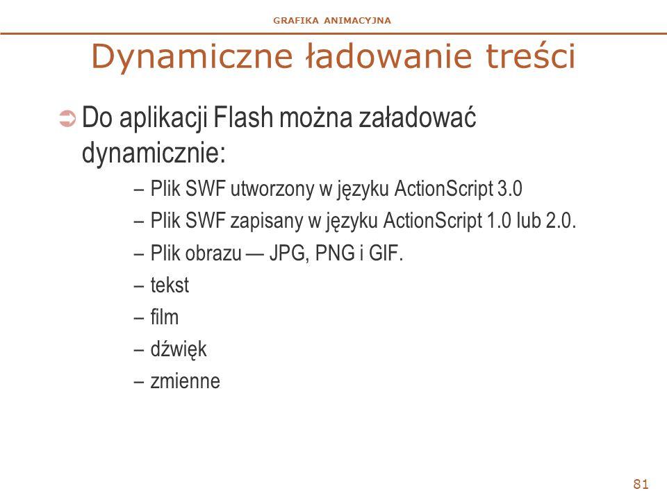 GRAFIKA ANIMACYJNA Dynamiczne ładowanie treści  Do aplikacji Flash można załadować dynamicznie: –Plik SWF utworzony w języku ActionScript 3.0 –Plik S