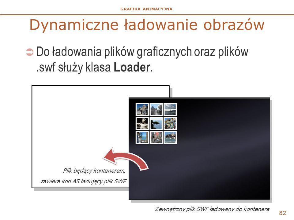 GRAFIKA ANIMACYJNA Dynamiczne ładowanie obrazów  Do ładowania plików graficznych oraz plików.swf służy klasa Loader. 82 Plik będący kontenerem, zawie