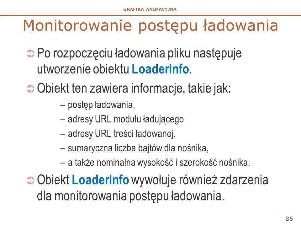 GRAFIKA ANIMACYJNA Monitorowanie postępu ładowania  Po rozpoczęciu ładowania pliku następuje utworzenie obiektu LoaderInfo.  Obiekt ten zawiera info