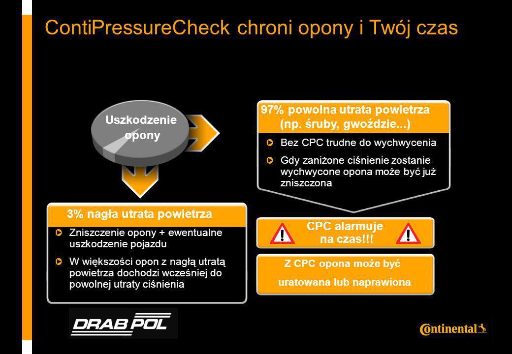 ContiPressureCheck chroni opony i Twój czas Z CPC opona może być uratowana lub naprawiona 97% powolna utrata powietrza (np. śruby, gwoździe...) Uszkod