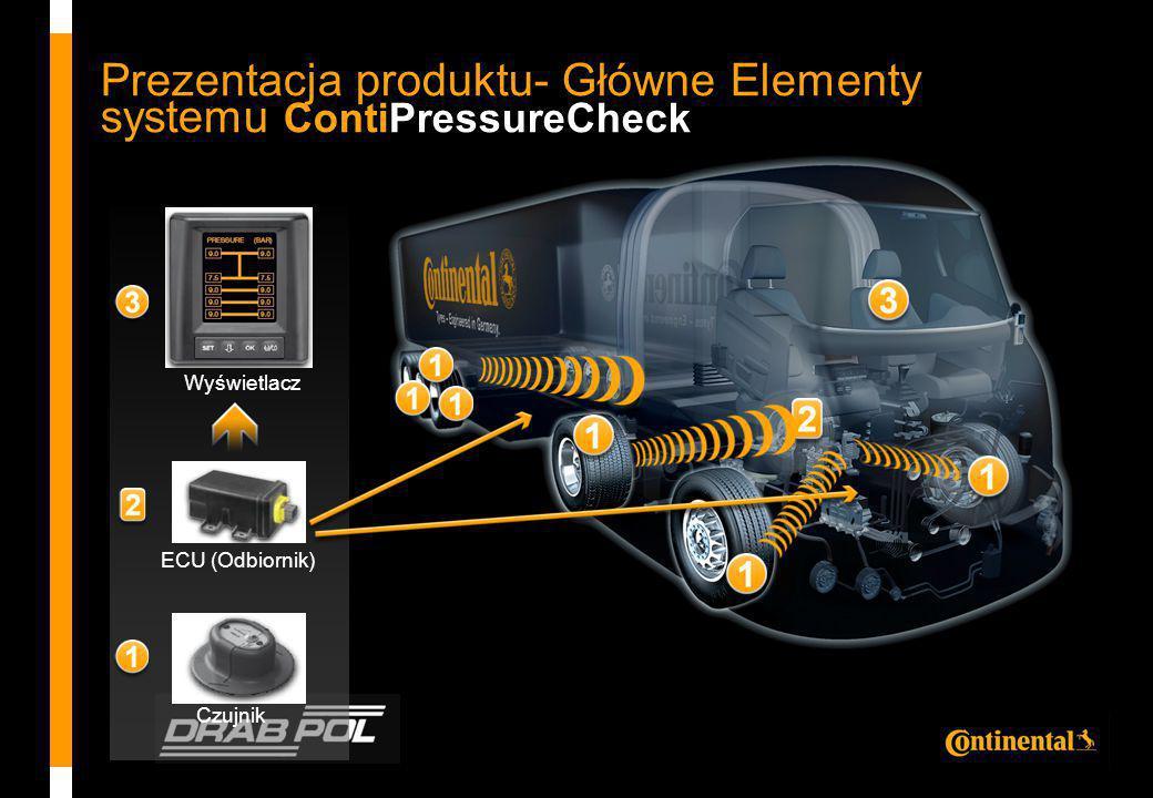 Wyświetlacz Prezentacja produktu- Główne Elementy systemu ContiPressureCheck Czujnik ECU (Odbiornik)