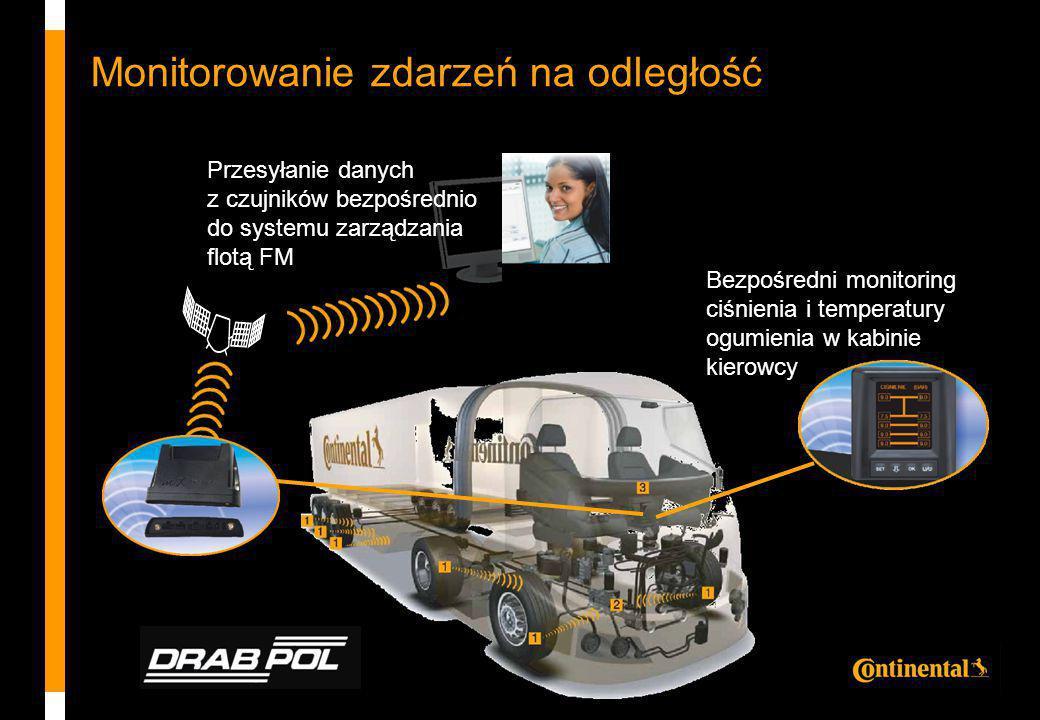 Monitorowanie zdarzeń na odległość Bezpośredni monitoring ciśnienia i temperatury ogumienia w kabinie kierowcy Przesyłanie danych z czujników bezpośre