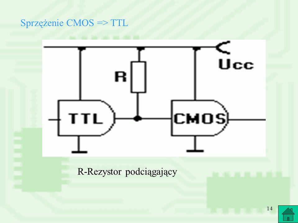 14 Sprzężenie CMOS => TTL R-Rezystor podciągający
