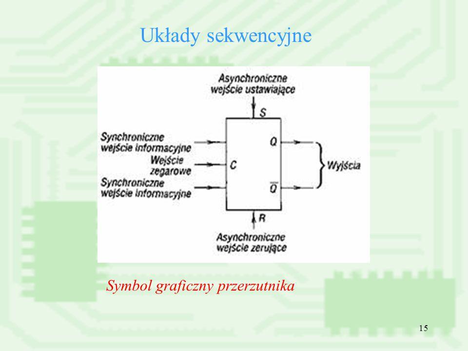15 Układy sekwencyjne Symbol graficzny przerzutnika