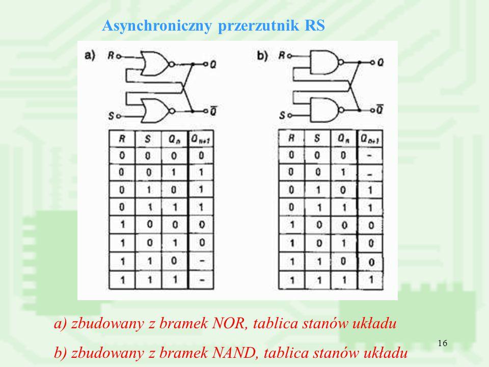 16 Asynchroniczny przerzutnik RS a) zbudowany z bramek NOR, tablica stanów układu b) zbudowany z bramek NAND, tablica stanów układu
