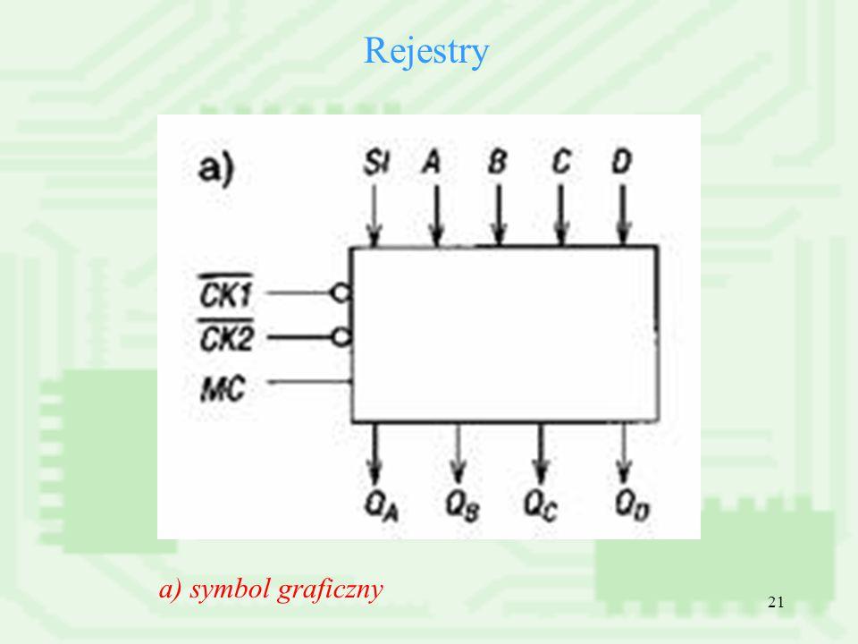 21 Rejestry a) symbol graficzny