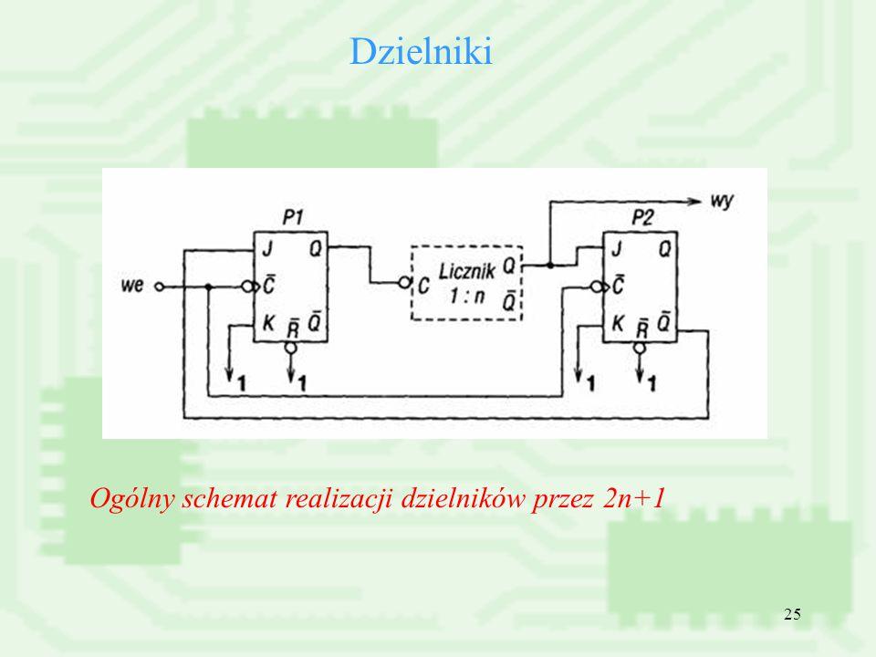 25 Ogólny schemat realizacji dzielników przez 2n+1 Dzielniki