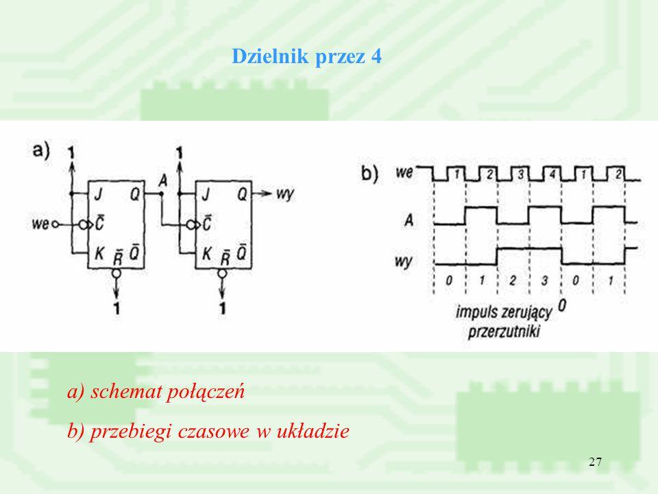 27 Dzielnik przez 4 a) schemat połączeń b) przebiegi czasowe w układzie