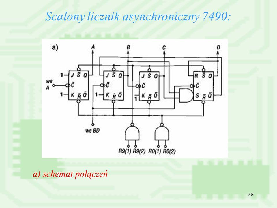 28 Scalony licznik asynchroniczny 7490: a) schemat połączeń
